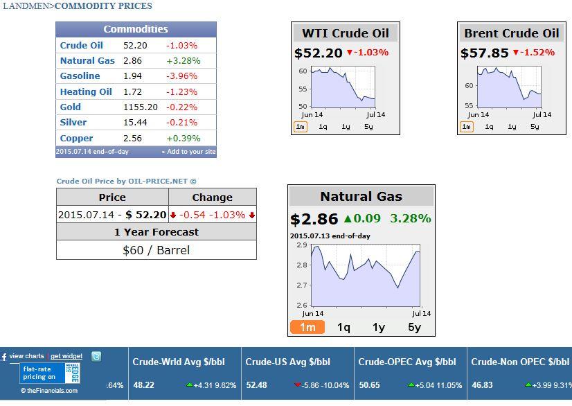 Commodity online price : magiamax.ml